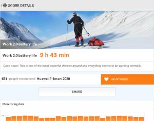 Huawei P Smart 2020 PCMark Battery Test результаты