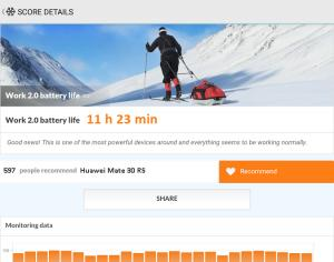 Huawei Mate 30 RS PCMark Battery Test результаты